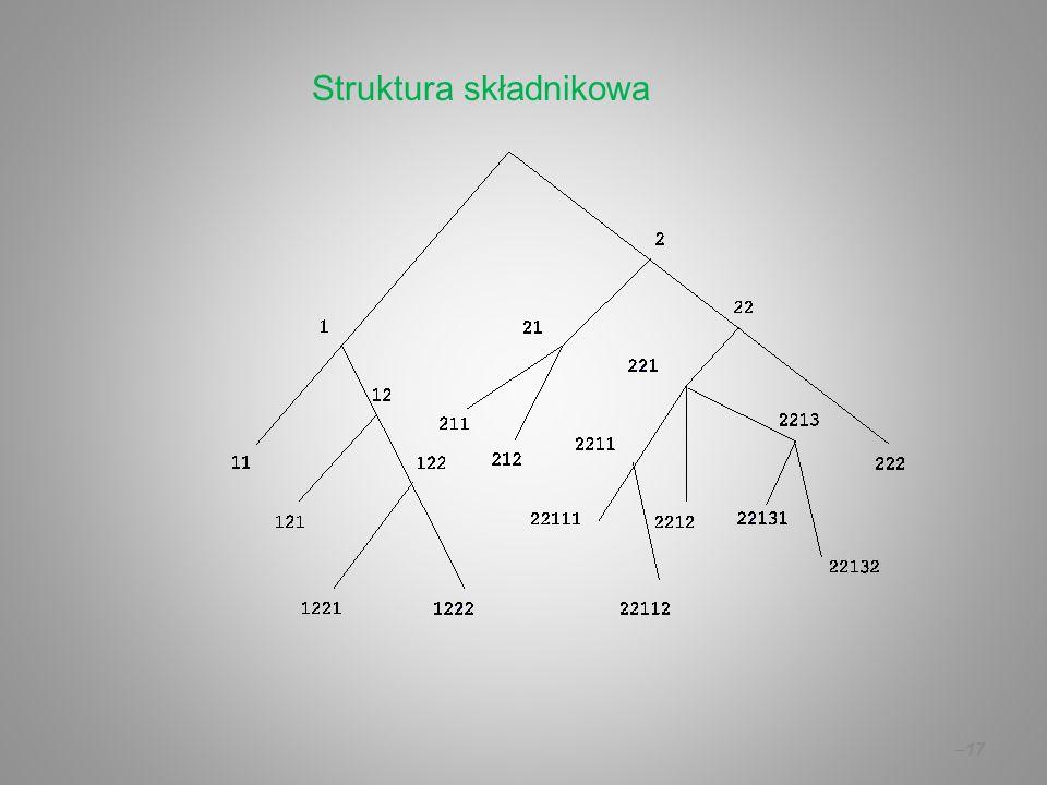 – 17 Struktura składnikowa