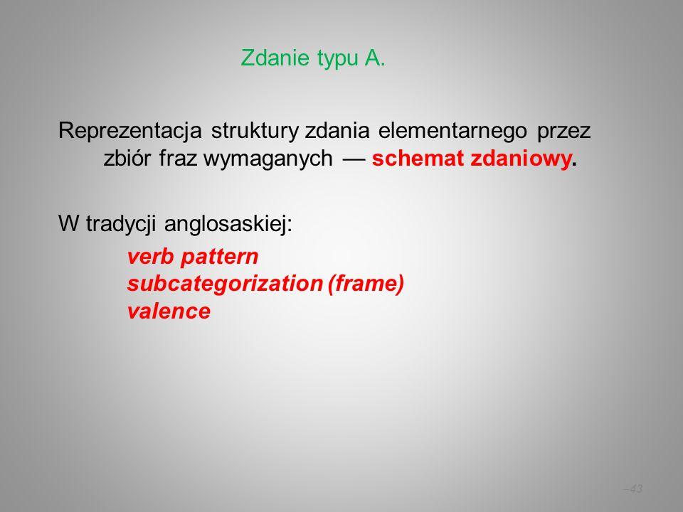 – 43 Reprezentacja struktury zdania elementarnego przez zbiór fraz wymaganych schemat zdaniowy. W tradycji anglosaskiej: verb pattern subcategorizatio