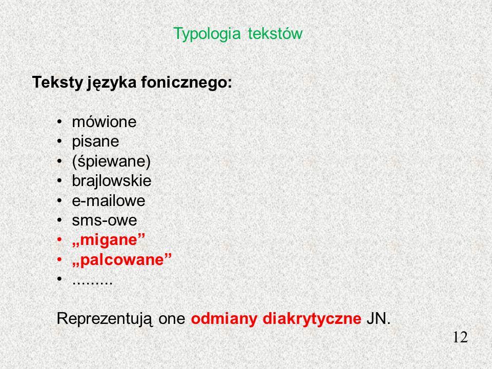 12 Teksty języka fonicznego: mówione pisane (śpiewane) brajlowskie e-mailowe sms-owe migane palcowane......... Reprezentują one odmiany diakrytyczne J