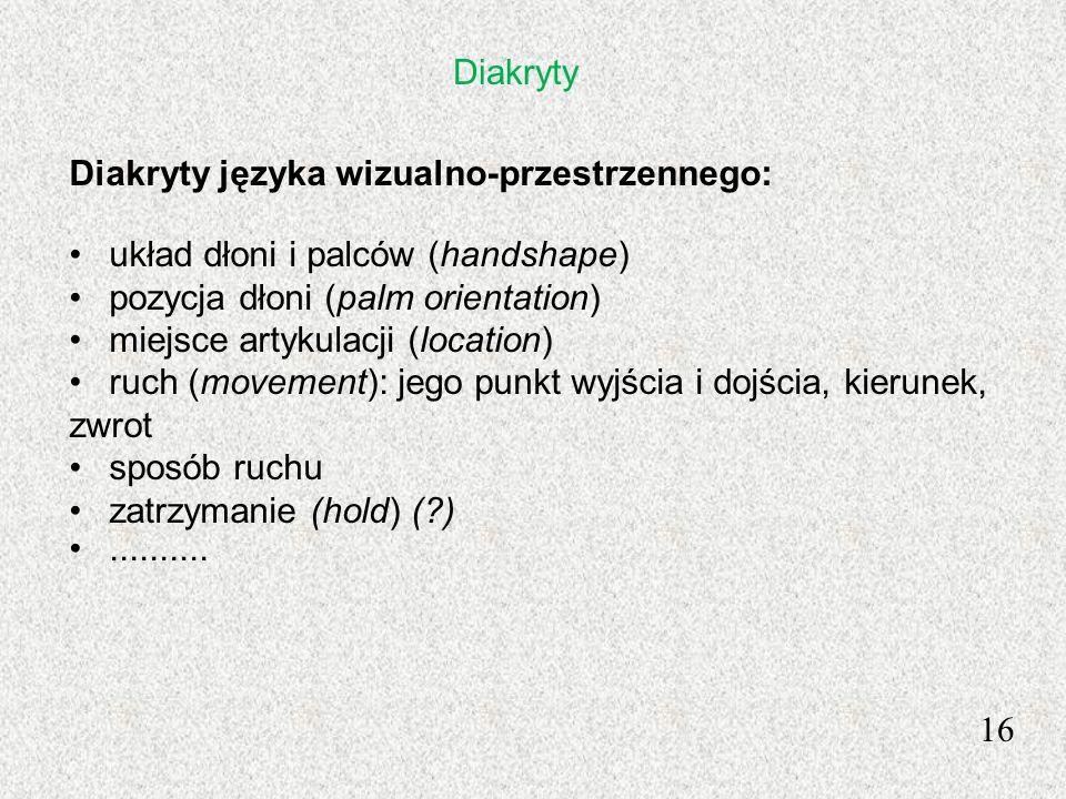 16 Diakryty języka wizualno-przestrzennego: układ dłoni i palców (handshape) pozycja dłoni (palm orientation) miejsce artykulacji (location) ruch (mov