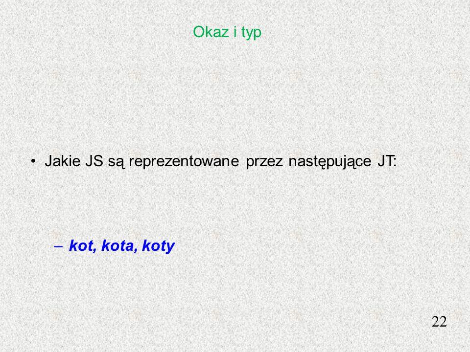 22 Jakie JS są reprezentowane przez następujące JT: –kot, kota, koty Okaz i typ