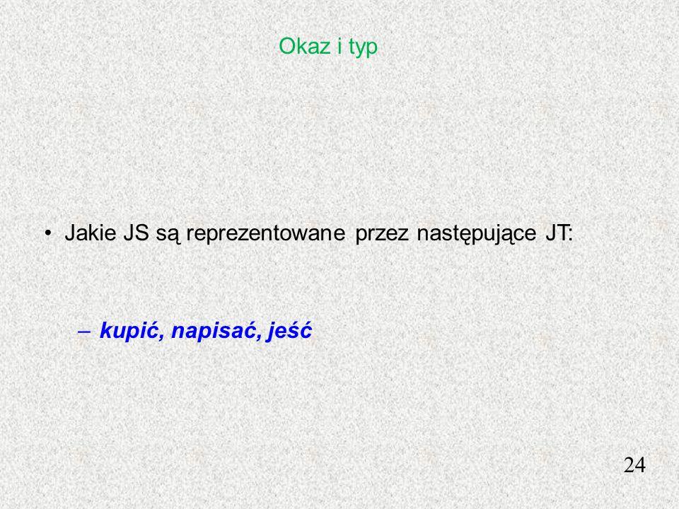 24 Jakie JS są reprezentowane przez następujące JT: –kupić, napisać, jeść Okaz i typ