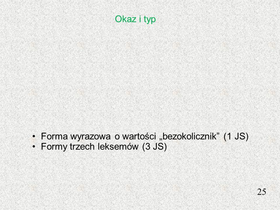 25 Forma wyrazowa o wartości bezokolicznik (1 JS) Formy trzech leksemów (3 JS) Okaz i typ