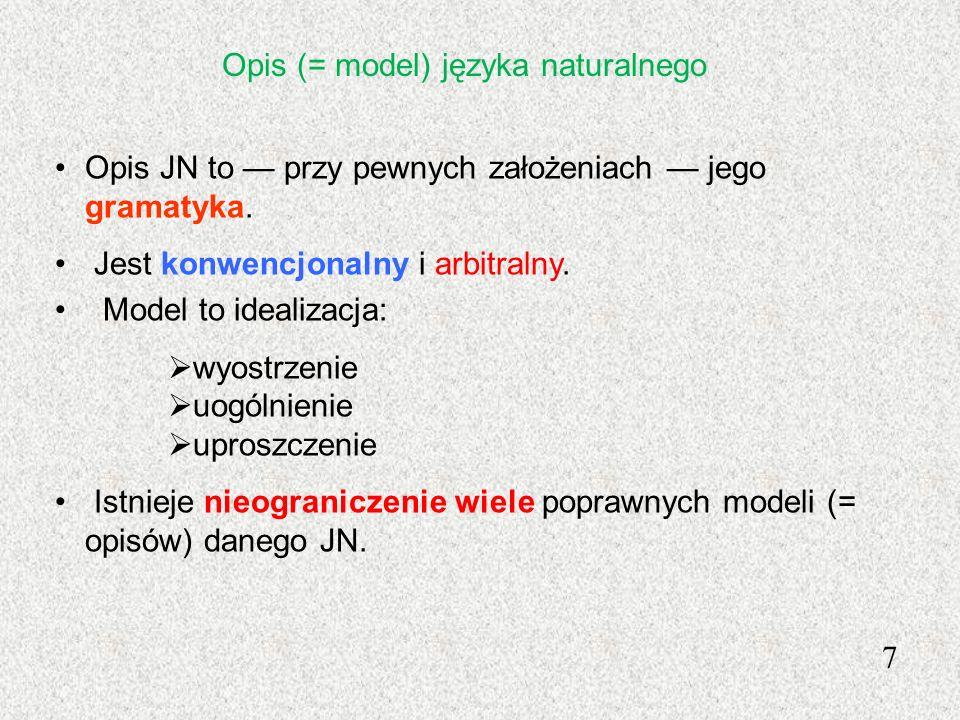Opis (= model) języka naturalnego Opis JN to przy pewnych założeniach jego gramatyka. Jest konwencjonalny i arbitralny. Model to idealizacja: wyostrze