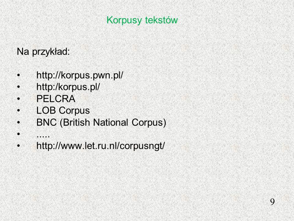 Korpusy tekstów Na przykład: http://korpus.pwn.pl/ http:/korpus.pl/ PELCRA LOB Corpus BNC (British National Corpus)..... http://www.let.ru.nl/corpusng