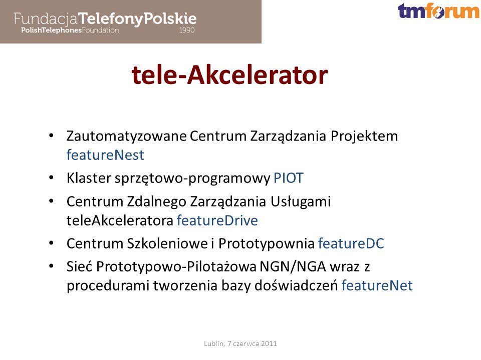 tele-Akcelerator Zautomatyzowane Centrum Zarządzania Projektem featureNest Klaster sprzętowo-programowy PIOT Centrum Zdalnego Zarządzania Usługami teleAkceleratora featureDrive Centrum Szkoleniowe i Prototypownia featureDC Sieć Prototypowo-Pilotażowa NGN/NGA wraz z procedurami tworzenia bazy doświadczeń featureNet Lublin, 7 czerwca 2011