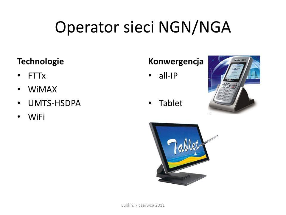 Operator sieci NGN/NGA Technologie FTTx WiMAX UMTS-HSDPA WiFi Konwergencja all-IP Tablet Lublin, 7 czerwca 2011