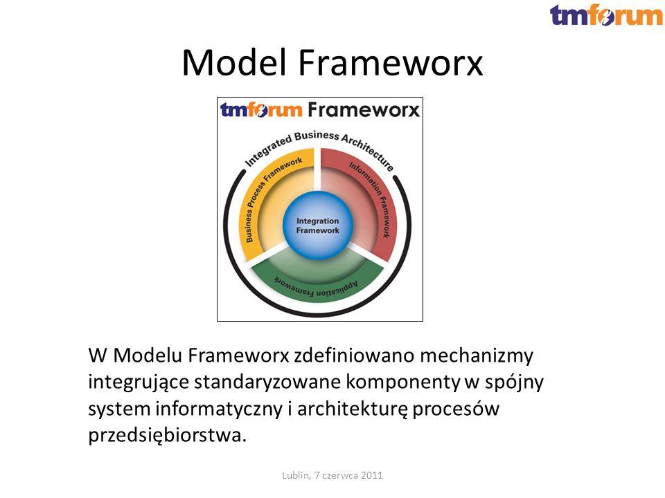 Model Frameworx - komponenty Business Process Framework (eTOM) - architektura procesów biznesowych i funkcjonalnych w strukturze operatora telekomunikacyjnego Information Data Framework (SID) - wspólny model odniesienia dla organizacji informacji (baza danych) w przedsiębiorstwie wykorzystywanych w działalności operatorów, dostawców usług, integratorów (zarządzanie informacją) Aplication Framework (TAM) - aplikacje/pakiety oprogramowania stanowiące wspólny język komunikacji i automatyzacji procesów Integration Framework (TNA) - koncepcja bazujących na podejściu SOA, modularnych Usług Biznesowych, zwanych też Kontraktami NGOSS, odzwierciedlających poszczególne zadania dostawców usług elektronicznych realizowane w procesach gospodarczych W efekcie operator staje się zorientowanym na usługi przedsiębiorstwem – SOE (ang.