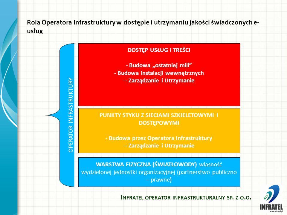 Rola Operatora Infrastruktury w dostępie i utrzymaniu jakości świadczonych e- usług I NFRATEL OPERATOR INFRASTRUKTURALNY SP.