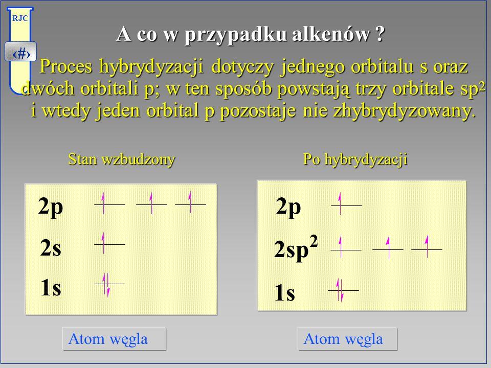 6 RJC A co w przypadku alkenów ? Proces hybrydyzacji dotyczy jednego orbitalu s oraz dwóch orbitali p; w ten sposób powstają trzy orbitale sp 2 i wted