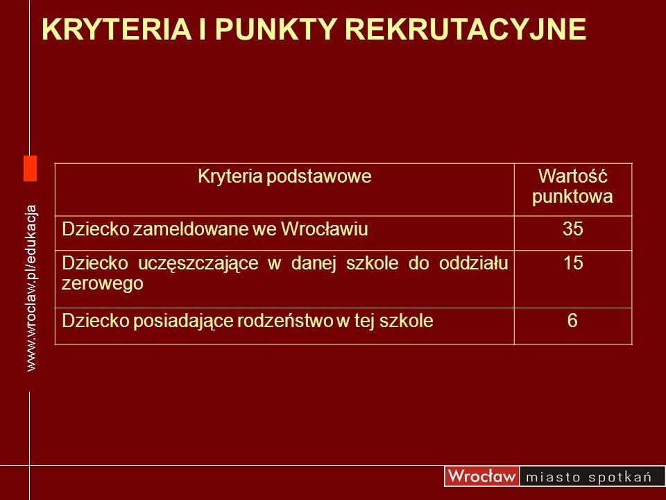 Kryteria podstawoweWartość punktowa Dziecko zameldowane we Wrocławiu35 Dziecko uczęszczające w danej szkole do oddziału zerowego 15 Dziecko posiadając