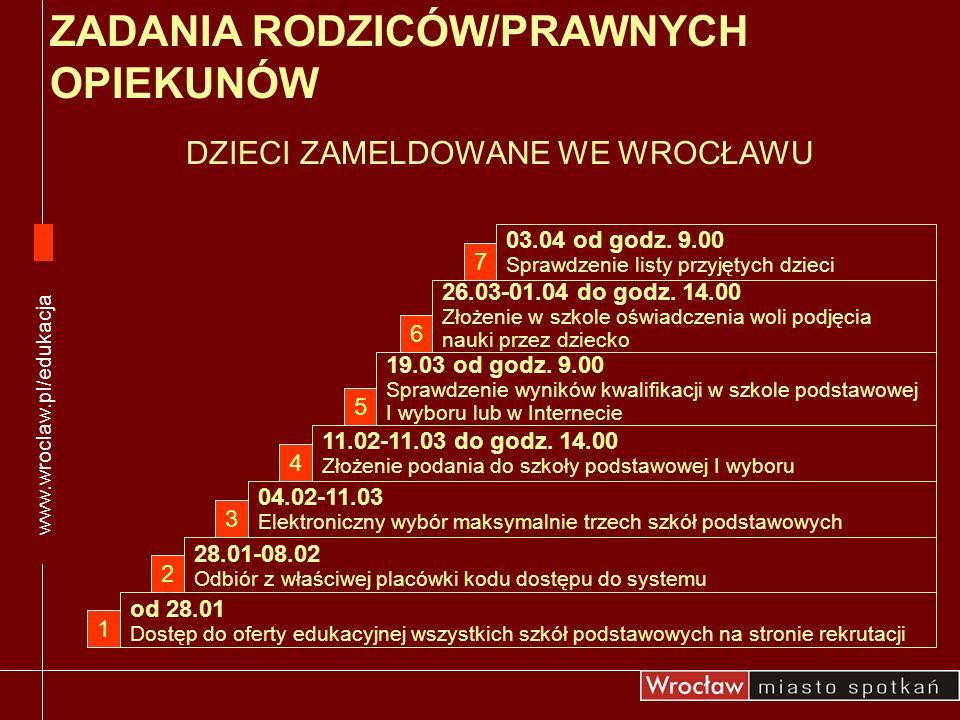 ZADANIA RODZICÓW/PRAWNYCH OPIEKUNÓW www.wroclaw.pl/edukacja od 28.01 Dostęp do oferty edukacyjnej wszystkich szkół podstawowych na stronie rekrutacji