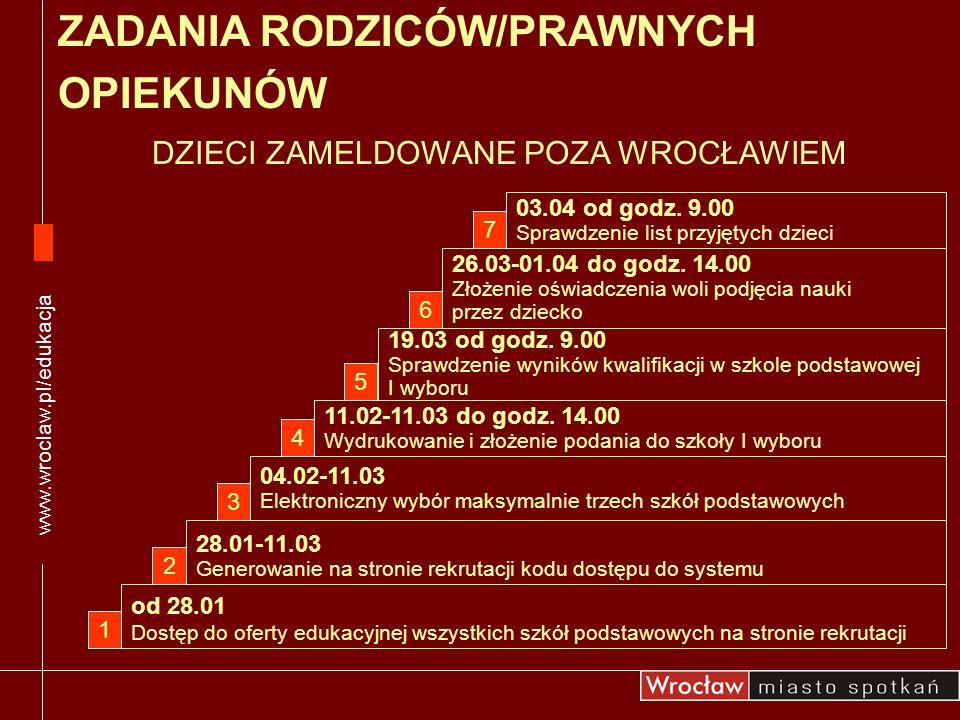 ZADANIA RODZICÓW/PRAWNYCH OPIEKUNÓW DZIECI ZAMELDOWANE POZA WROCŁAWIEM www.wroclaw.pl/edukacja 6 03.04 od godz. 9.00 Sprawdzenie list przyjętych dziec