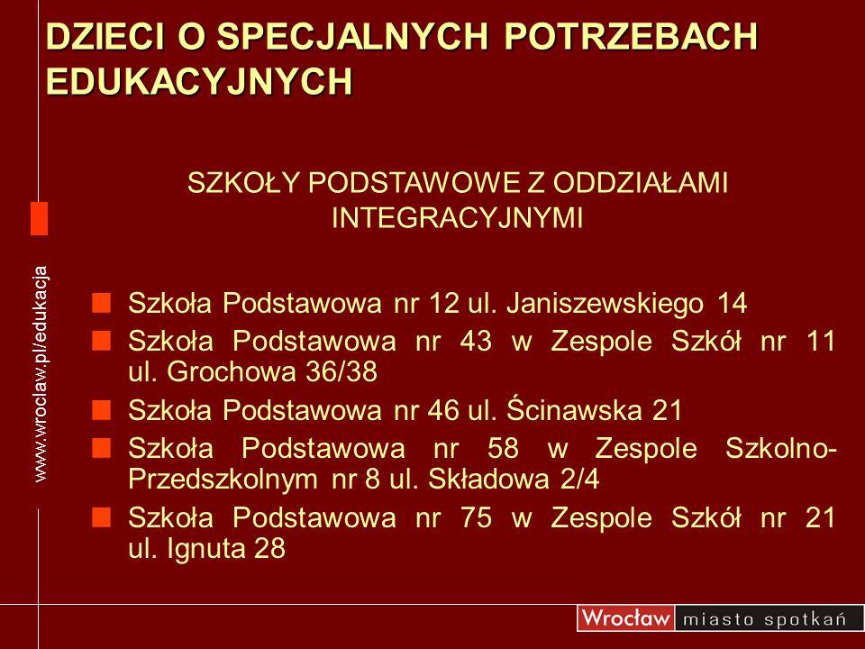 Szkoła Podstawowa nr 12 ul. Janiszewskiego 14 Szkoła Podstawowa nr 43 w Zespole Szkół nr 11 ul. Grochowa 36/38 Szkoła Podstawowa nr 46 ul. Ścinawska 2