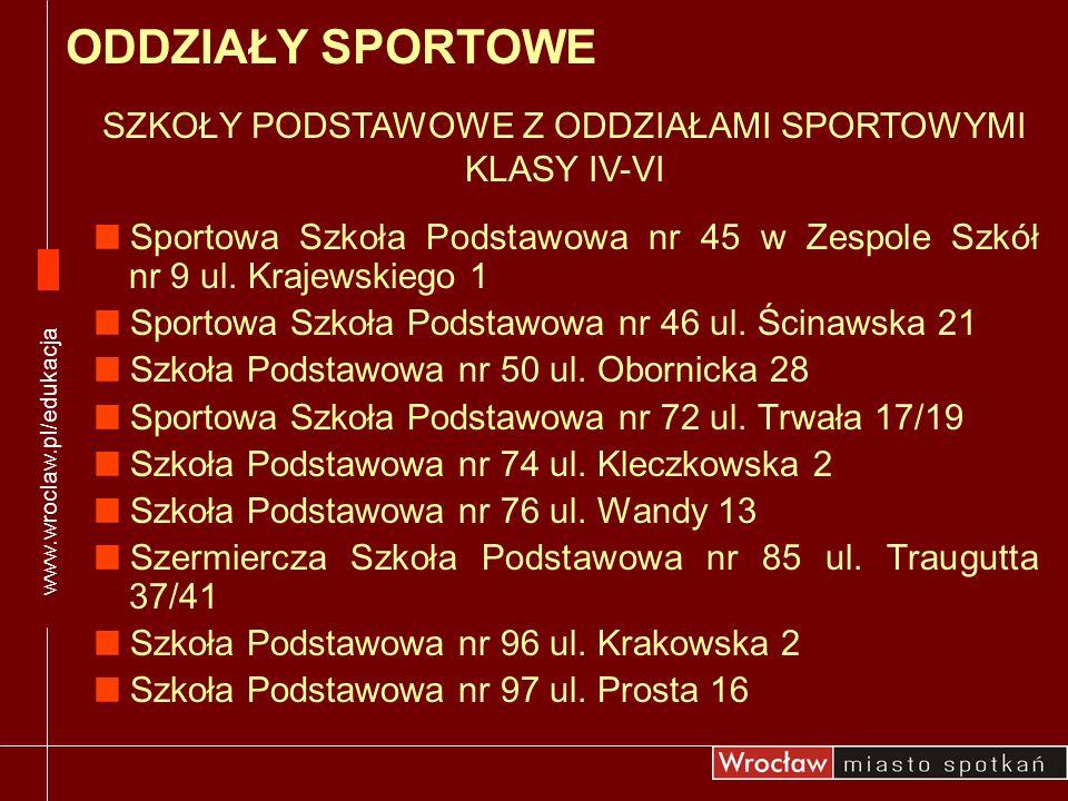 Sportowa Szkoła Podstawowa nr 45 w Zespole Szkół nr 9 ul. Krajewskiego 1 Sportowa Szkoła Podstawowa nr 46 ul. Ścinawska 21 Szkoła Podstawowa nr 50 ul.