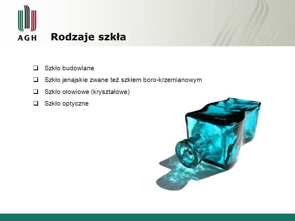 Rodzaje szkła Szkło budowlane Szkło jenajskie zwane też szkłem boro-krzemianowym Szkło ołowiowe (kryształowe) Szkło optyczne