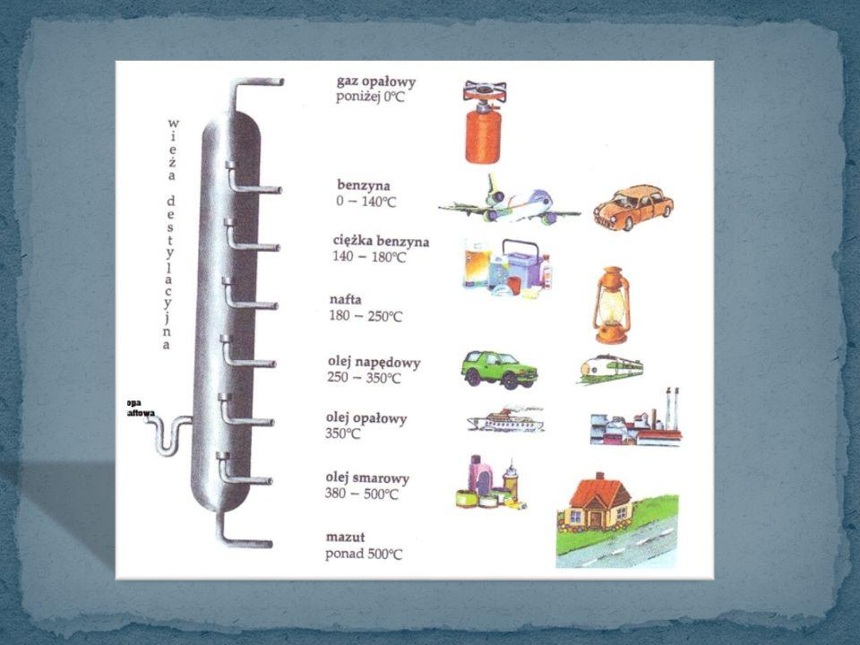 Najbardziej lotną frakcją ropy naftowej jest benzyna (temperatura wrzenia 0-140°C).