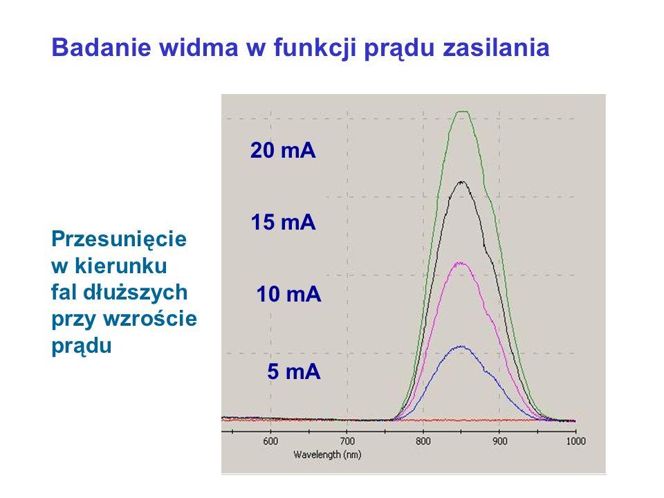 20 mA 15 mA 10 mA 5 mA Przesunięcie w kierunku fal dłuższych przy wzroście prądu Badanie widma w funkcji prądu zasilania