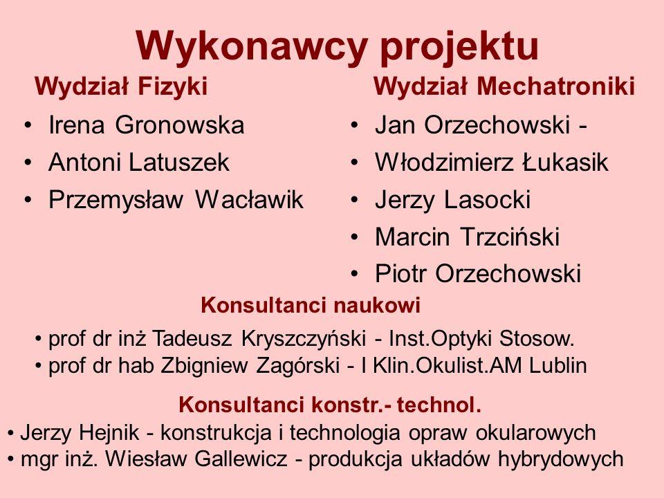 Wykonawcy projektu Irena Gronowska Antoni Latuszek Przemysław Wacławik Jan Orzechowski - Włodzimierz Łukasik Jerzy Lasocki Marcin Trzciński Piotr Orze