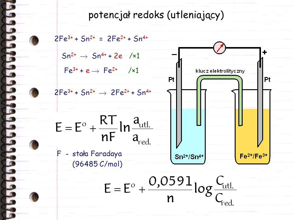 potencjał redoks (utleniający) 2Fe 3+ + Sn 2+ = 2Fe 2+ + Sn 4+ Sn 2+ Sn 4+ + 2e /×1 Fe 3+ + e Fe 2+ /×1 2Fe 3+ + Sn 2+ 2Fe 2+ + Sn 4+ F -stała Faraday
