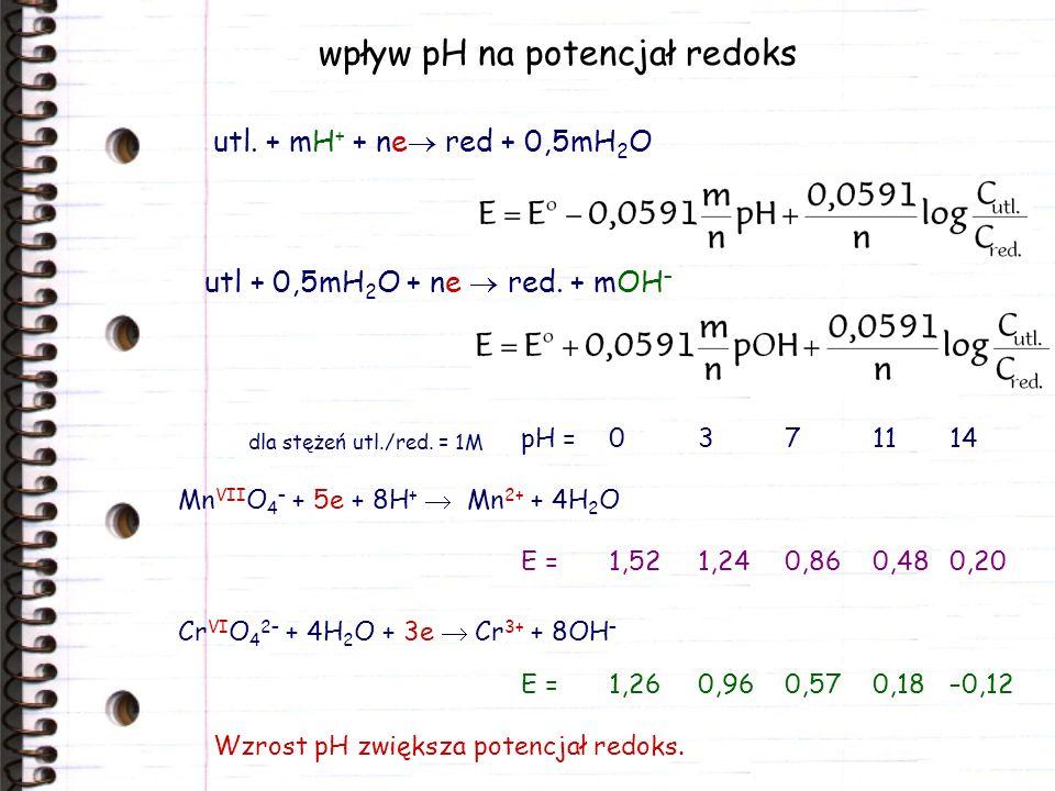 wpływ pH na potencjał redoks utl. + mH + + ne red + 0,5mH 2 O utl + 0,5mH 2 O + ne red. + mOH – Mn VII O 4 – + 5e + 8H + Mn 2+ + 4H 2 O Cr VI O 4 2– +