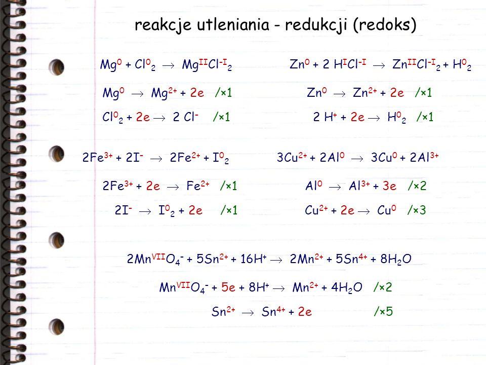 reakcje utleniania - redukcji (redoks) 2N V O 3 – + Cu 0 + 4H + Cu 2+ + 2N II O 2 + 2H 2 O N V O 3 – + e + 2H + N IV O 2 + H 2 O /×2 Cu 0 Cu 2+ + 2e /×1 2N V O 3 – + 3Cu 0 + 8H + 3Cu 2+ + 2N II O + 4H 2 O N V O 3 – + 3e + 4H + N II O + 2H 2 O /×2 Cu 0 Cu 2+ + 2e /×3 2Mn VII O 4 – + 5H 2 O –I 2 + 6H + 2Mn 2+ + 5O 0 2 + 8H 2 O Mn VII O 4 – + 5e + 8H + Mn 2+ + 4H 2 O /×2 H 2 O –I 2 2H + + O 0 2 + 2e /×5