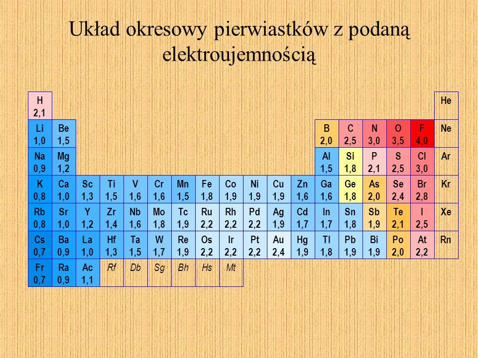 Układ okresowy pierwiastków z podaną elektroujemnością H 2,1 Li 1,0 Na 0,9 K 0,8 Rb 0,8 Cs 0,7 Fr 0,7 Be 1,5 Mg 1,2 Ca 1,0 Sr 1,0 Ba 0,9 Ra 0,9 La 1,0