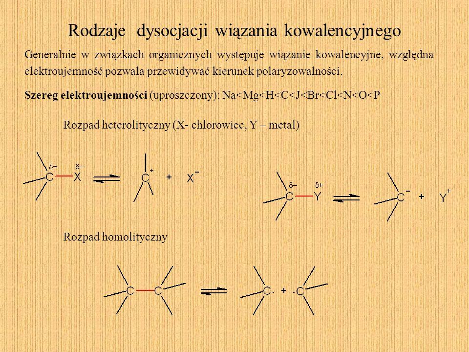 Rodzaje dysocjacji wiązania kowalencyjnego Rozpad heterolityczny (X- chlorowiec, Y – metal) Rozpad homolityczny Generalnie w związkach organicznych wy
