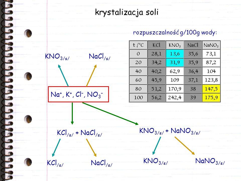 krystalizacja soli rozpuszczalność g/100g wody: Na +, K +, Cl –, NO 3 – KNO 3/s/ NaCl /s/ KCl /s/ + NaCl /s/ KNO 3/s/ NaCl /s/ KCl /s/ NaNO 3/s/ KNO 3