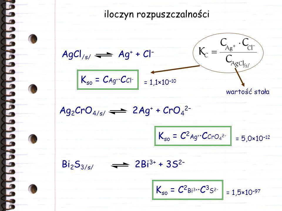 iloczyn rozpuszczalności AgCl /s/ Ag + + Cl – wartość stała K so = C Ag + ·C Cl – Ag 2 CrO 4/s/ 2Ag + + CrO 4 2– K so = C 2 Ag + ·C CrO 4 2– Bi 2 S 3/