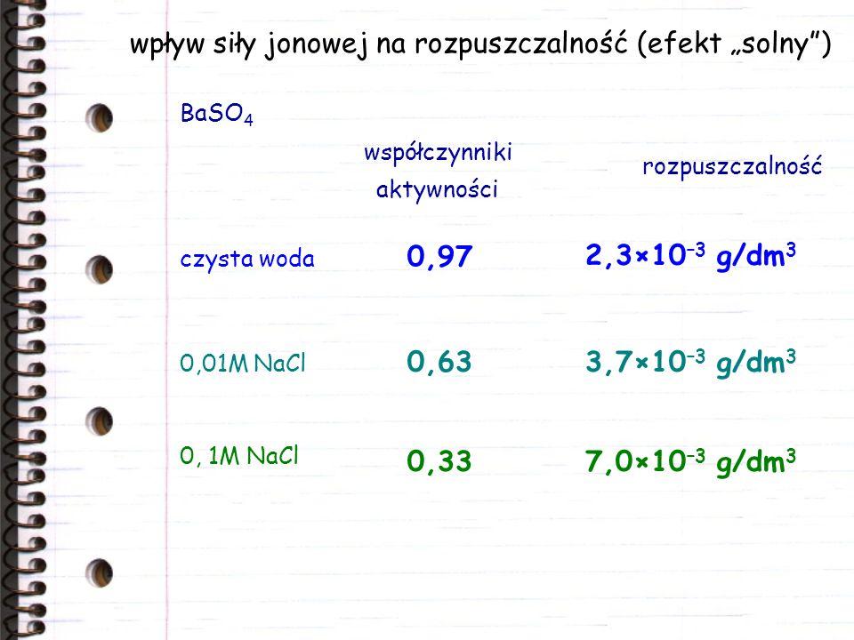 wpływ siły jonowej na rozpuszczalność (efekt solny) BaSO 4 czysta woda rozpuszczalność współczynniki aktywności 0,97 2,3×10 –3 g/dm 3 0,01M NaCl 0,633