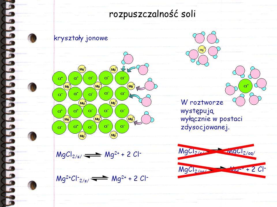 rozpuszczalność soli kryształy jonowe W roztworze występują wyłącznie w postaci zdysocjowanej. MgCl 2/s/ MgCl 2/aq/ MgCl 2/aq/ Mg 2+ + 2 Cl – MgCl 2/s