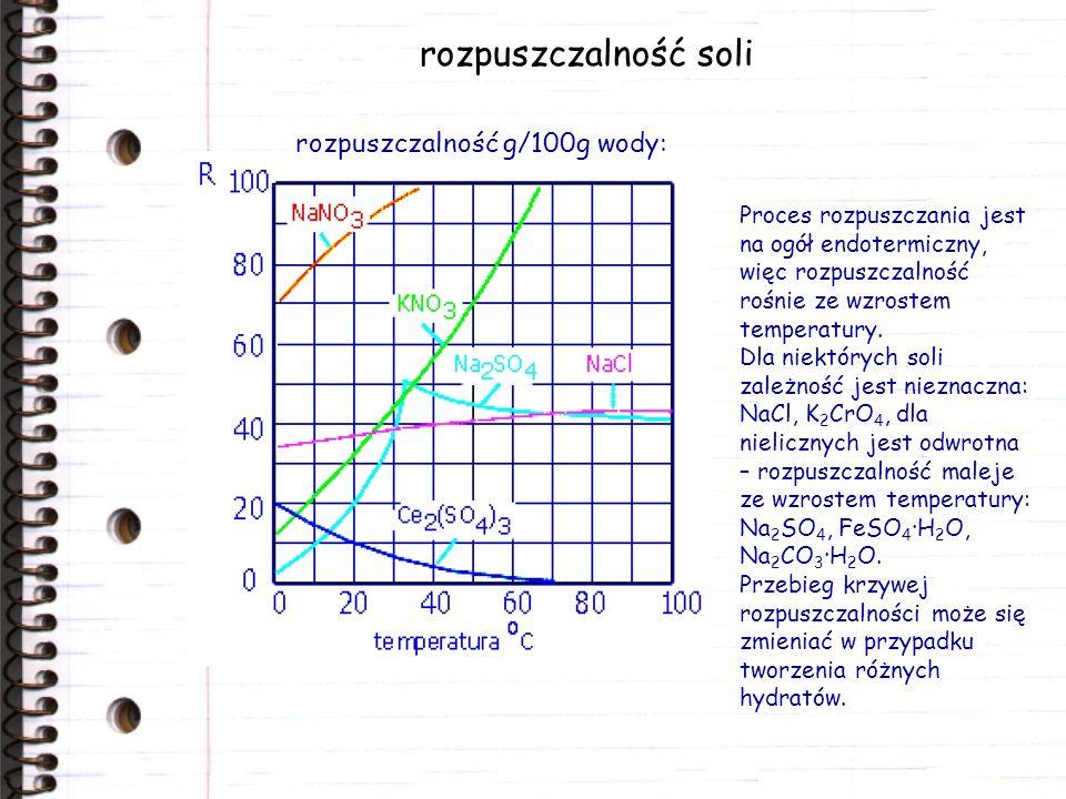rozpuszczalność soli Proces rozpuszczania jest na ogół endotermiczny, więc rozpuszczalność rośnie ze wzrostem temperatury. Dla niektórych soli zależno