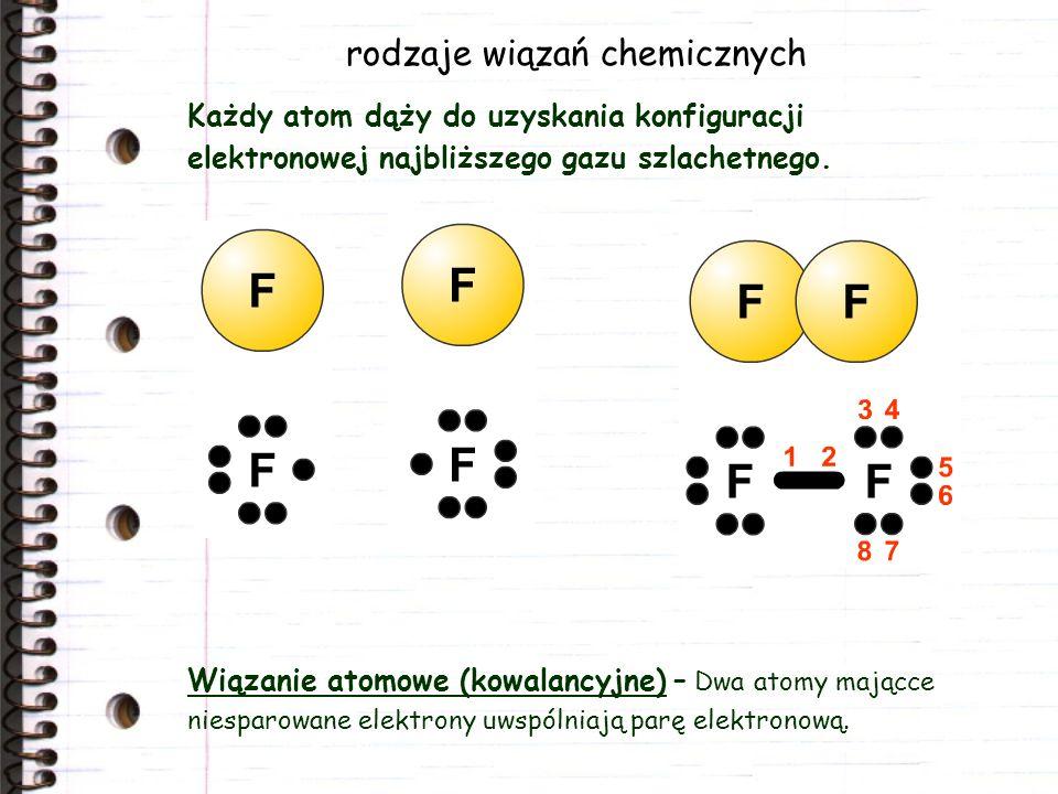 hybrydyzacja orbitali atomowych 1s2s2p Be 1s2s2p Be 1s2sp2p y,z Be