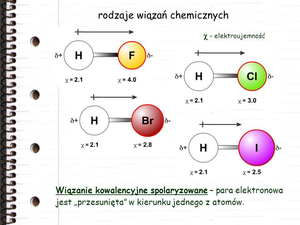 skala elektroujemności wg Paulinga H 2,1 Li 1,0 Na 0,9 K 0,8 Rb 0,8 Cs 0,7 Fr 0,7 Be 1,5 Mg 1,2 Ca 1,0 Sr 1,0 Ba 0,9 Ra 0,9 La 1,0 Ac 1,1 Sc 1,3 Y 1,2 Ti 1,5 Zr 1,4 Hf 1,3 Rf V 1,6 Nb 1,6 Ta 1,5 Db Cr 1,6 Mo 1,8 W 1,7 Sg Mn 1,5 Tc 1,9 Re 1,9 Bh Fe 1,8 Ru 2,2 Os 2,2 Hs Co 1,9 Rh 2,2 Ir 2,2 Mt Ni 1,9 Pd 2,2 Pt 2,2 Cu 1,9 Ag 1,9 Au 2,4 Zn 1,6 Cd 1,7 Hg 1,9 B 2,0 Al 1,5 Ga 1,6 In 1,7 Tl 1,8 C 2,5 Si 1,8 Ge 1,8 Sn 1,8 Pb 1,9 N 3,0 P 2,1 As 2,0 Sb 1,9 Bi 1,9 O 3,5 S 2,5 Se 2,4 Te 2,1 Po 2,0 F 4,0 Cl 3,0 Br 2,8 I 2,5 At 2,2 He Ne Ar Kr Xe Rn CH 4 H2OH2O NaCl