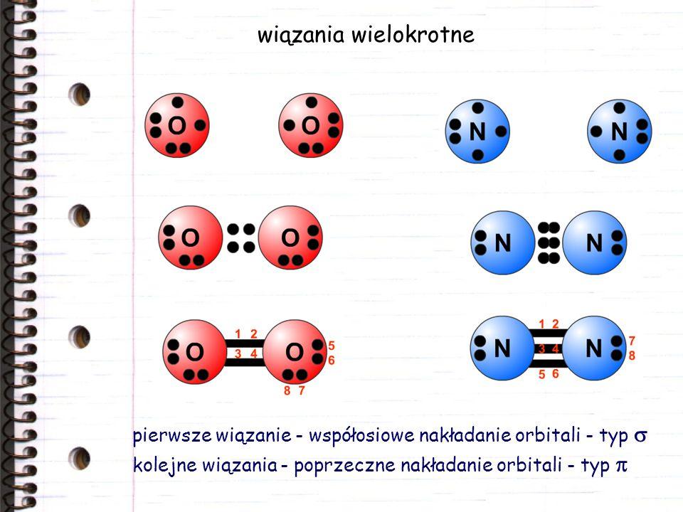 hybrydyzacja orbitali atomowych acetylen hybrydyzacja sp cząsteczka liniowa allen sp 2 spsp 2