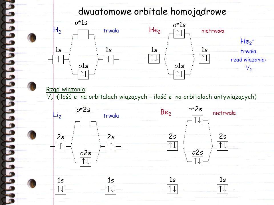 2p z 2p y * 2s 2s * 2p x 2p x 2p 2p *2p z *2p y 2p z 2p y * 2s 2s * 2p x 2p x 2p 2p *2p z *2p y dwuatomowe orbitale homojądrowe O2O2 rząd wiązania: 2 N2N2 rząd wiązania: 3