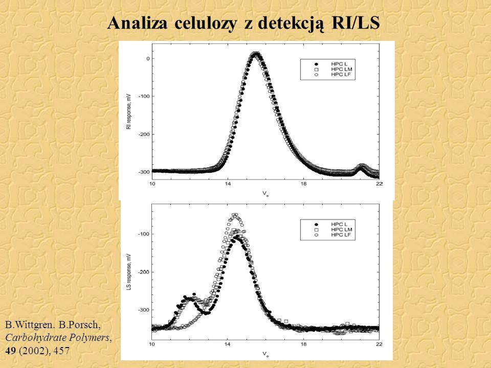Analiza celulozy z detekcją RI/LS B.Wittgren. B.Porsch, Carbohydrate Polymers, 49 (2002), 457