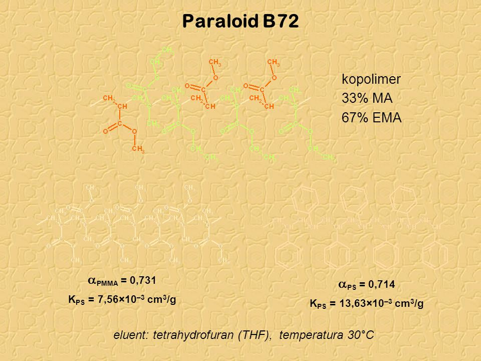 Paraloid B72 kopolimer 33% MA 67% EMA PS = 0,714 K PS = 13,63×10 –3 cm 3 /g PMMA = 0,731 K PS = 7,56×10 –3 cm 3 /g eluent: tetrahydrofuran (THF), temp