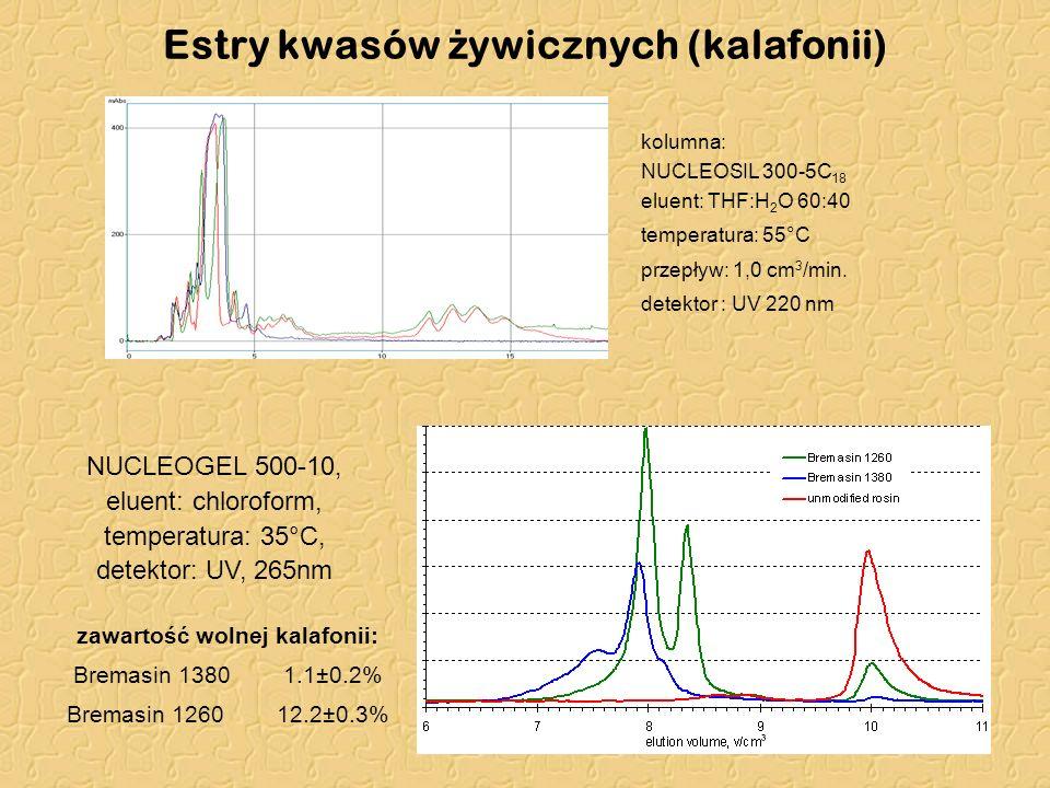 Estry kwasów ż ywicznych (kalafonii) NUCLEOGEL 500-10, eluent: chloroform, temperatura: 35°C, detektor: UV, 265nm zawartość wolnej kalafonii: Bremasin