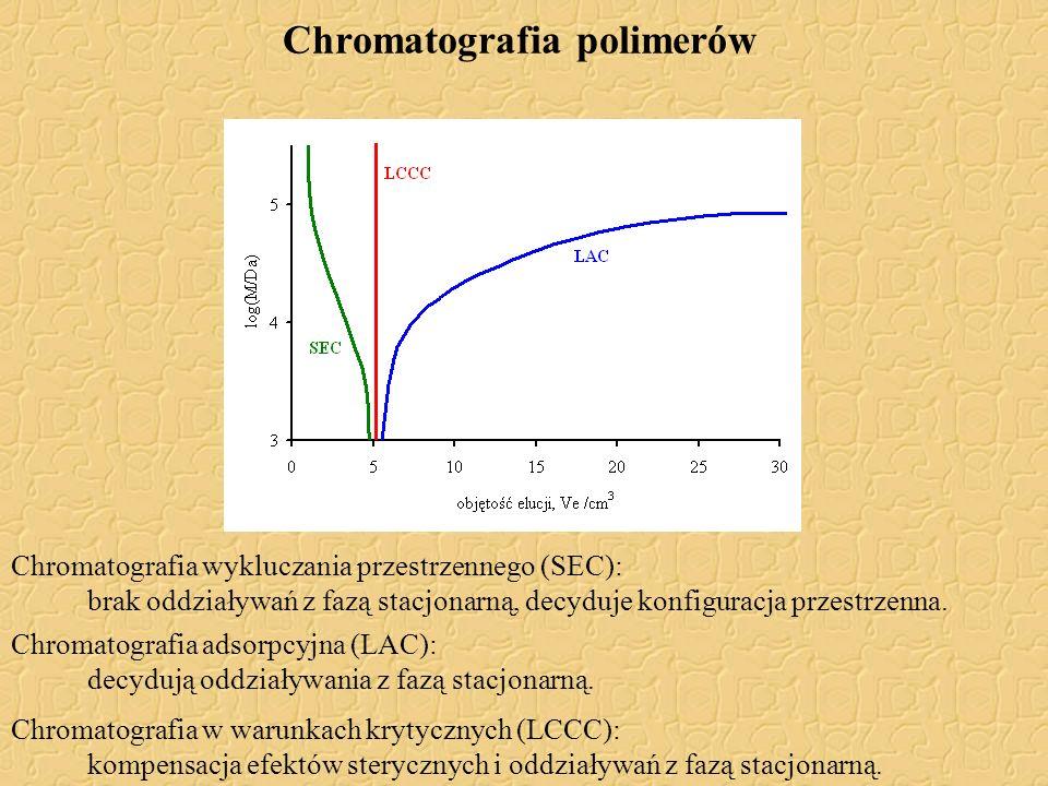 Chromatografia polimerów Chromatografia wykluczania przestrzennego (SEC): brak oddziaływań z fazą stacjonarną, decyduje konfiguracja przestrzenna. Chr