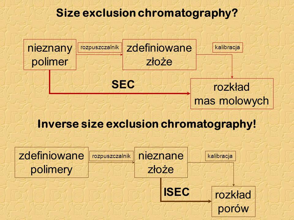 Size exclusion chromatography? nieznany polimer rozpuszczalnik zdefiniowane złoże rozkład mas molowych Inverse size exclusion chromatography! kalibrac
