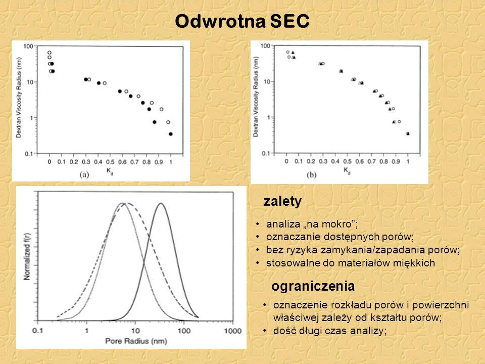 Odwrotna SEC zalety analiza na mokro; oznaczanie dostępnych porów; bez ryzyka zamykania/zapadania porów; stosowalne do materiałów miękkich ograniczeni
