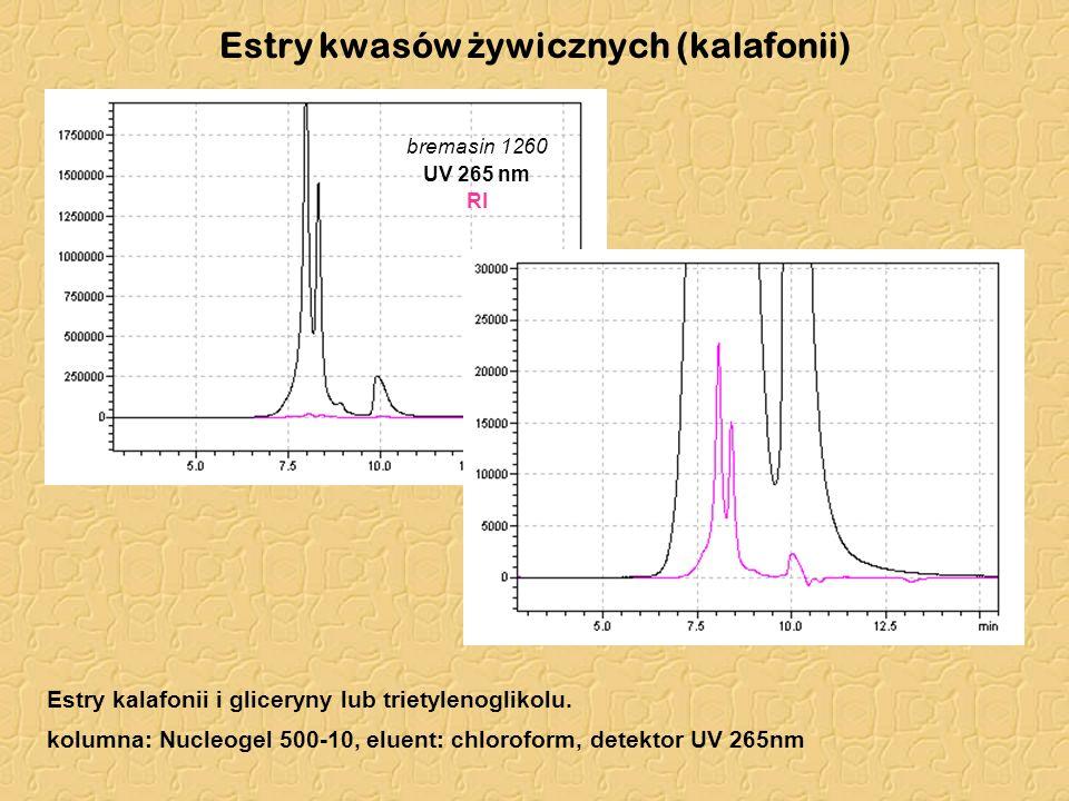Estry kwasów ż ywicznych (kalafonii) Estry kalafonii i gliceryny lub trietylenoglikolu. kolumna: Nucleogel 500-10, eluent: chloroform, detektor UV 265