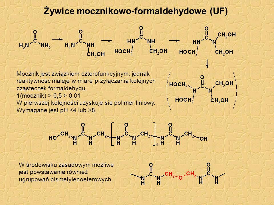 Żywice mocznikowo-formaldehydowe (UF) Mocznik jest związkiem czterofunkcyjnym, jednak reaktywność maleje w miarę przyłączania kolejnych cząsteczek for