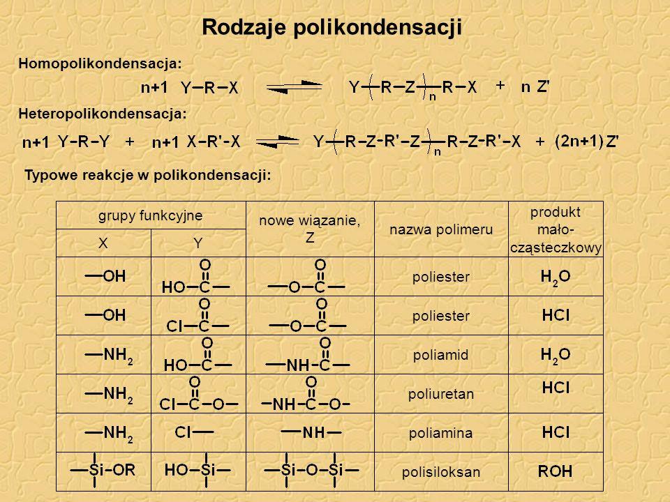 Rodzaje polikondensacji Homopolikondensacja: Heteropolikondensacja: Typowe reakcje w polikondensacji: grupy funkcyjne XY nowe wiązanie, Z produkt mało