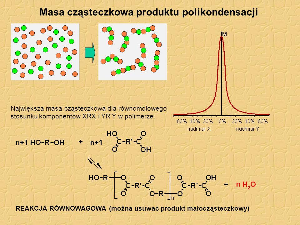 Masa cząsteczkowa produktu polikondensacji Największa masa cząsteczkowa dla równomolowego stosunku komponentów XRX i YRY w polimerze. REAKCJA RÓWNOWAG