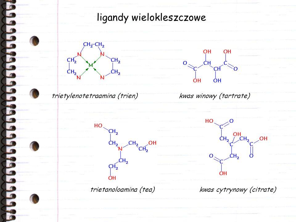 ligandy wielokleszczowe trietylenotetraamina (trien) kwas winowy (tartrate) kwas cytrynowy (citrate) trietanoloamina (tea)