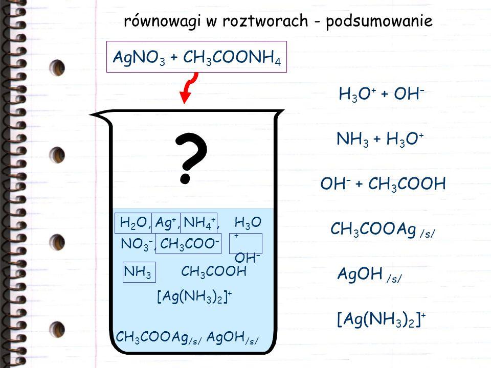 równowagi w roztworach - podsumowanie AgNO 3 + CH 3 COONH 4 H 2 O, Ag +, NH 4 +, NO 3 –, CH 3 COO – H 3 O + + OH – CH 3 COOAg /s/ NH 3 + H 3 O + OH – + CH 3 COOH H 3 O + OH – NH 3 CH 3 COOH [Ag(NH 3 ) 2 ] + CH 3 COOAg /s/ AgOH /s/ [Ag(NH 3 ) 2 ] + AgOH /s/ ?