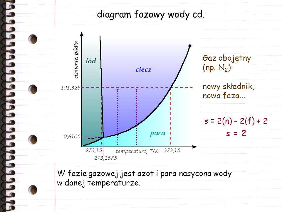 diagram fazowy wody cd. Gaz obojętny (np. N 2 ): nowy składnik, nowa faza... s = 2(n) – 2(f) + 2 s = 2 W fazie gazowej jest azot i para nasycona wody